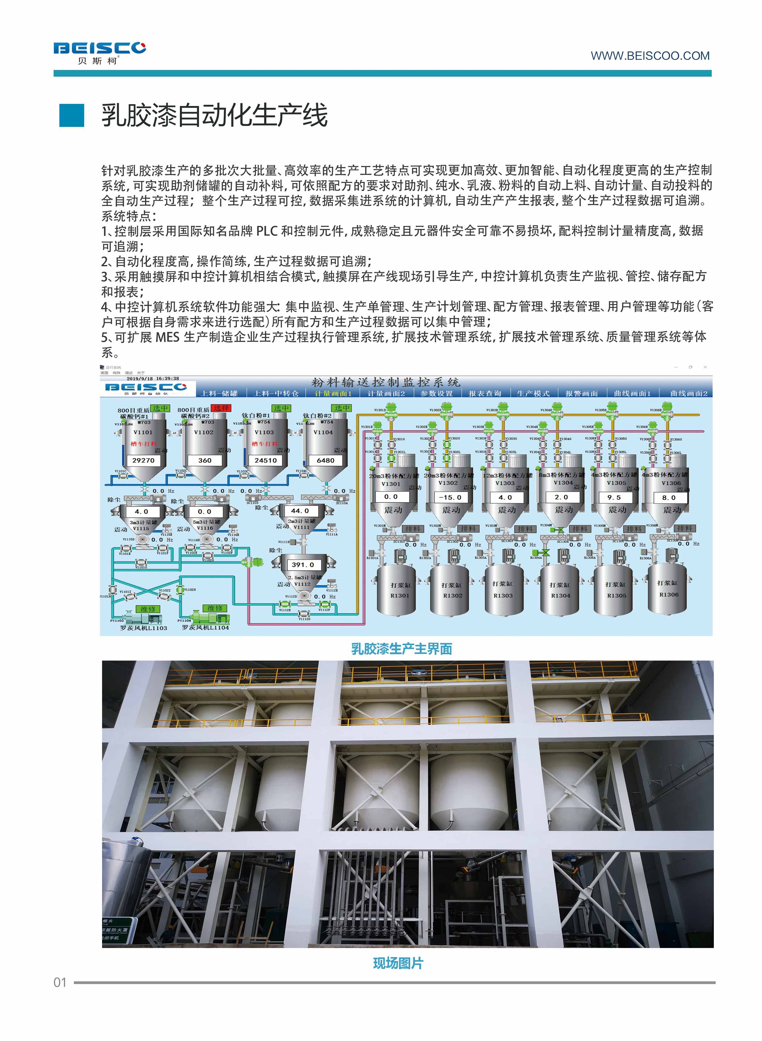 Latex paint automatic production line